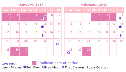 Period Calendar with Moon Phases